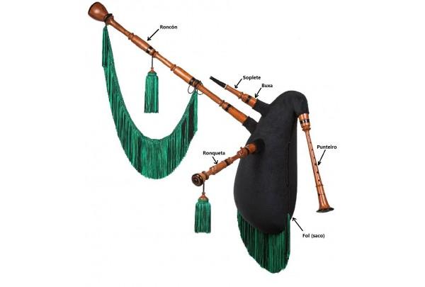 Partes de la gaita gallega y función que cumplen